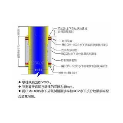 水下环氧灌浆料使用在玻纤套筒加固中
